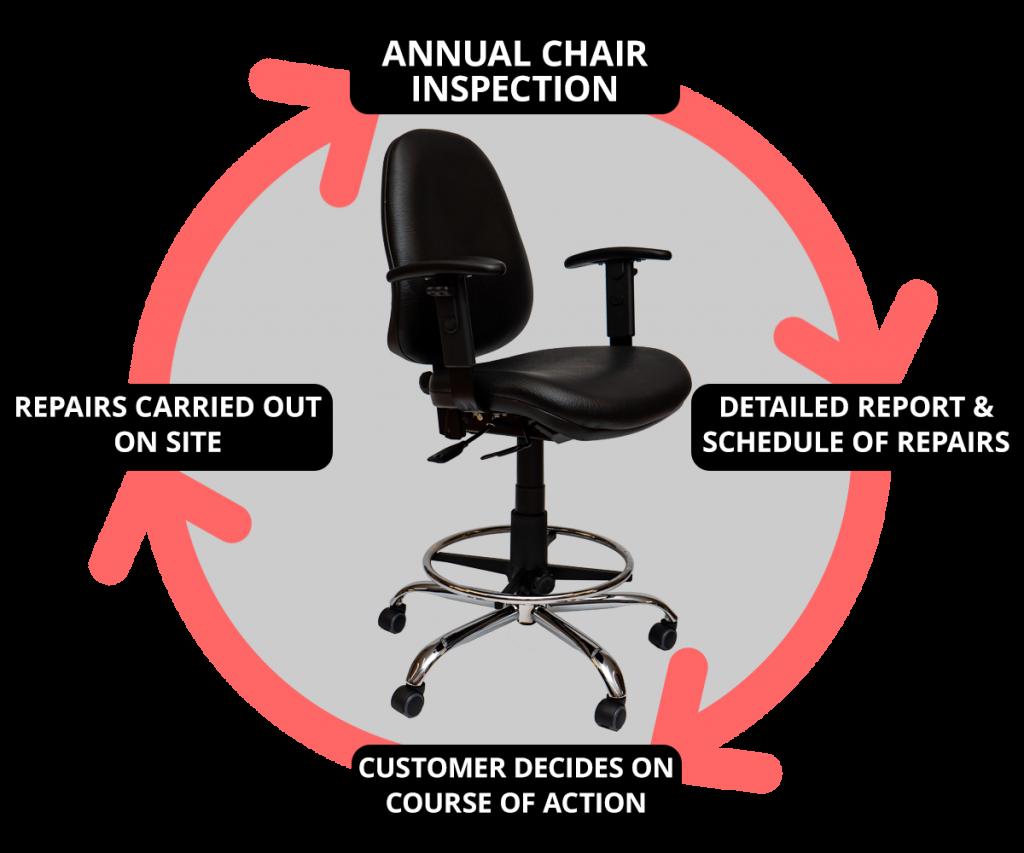 Jacobsen Chair Audit V3