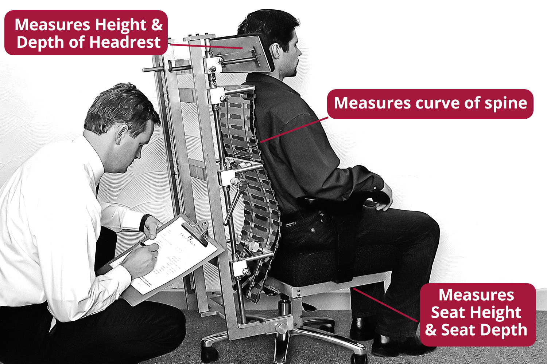 Joe Jacobsen's Jacobsen back measuring device V2